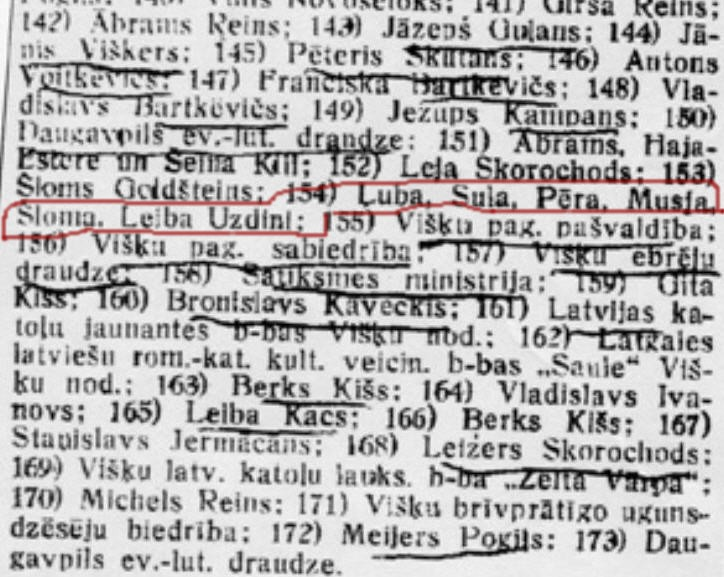 the 1930's list of business owners in Riga